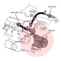 Smogtips How Does A Smog Pump Work Check. Smogtips How Does A Smog Pump Work Check Ais System Air Where Is The. Ford. Secondary Air Valve 1996 Ford F 150 Emission System Diagram At Scoala.co